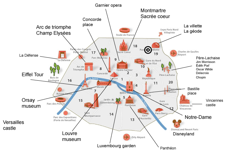 Célèbre RENT IN PARIS, short term apartment rental OC46